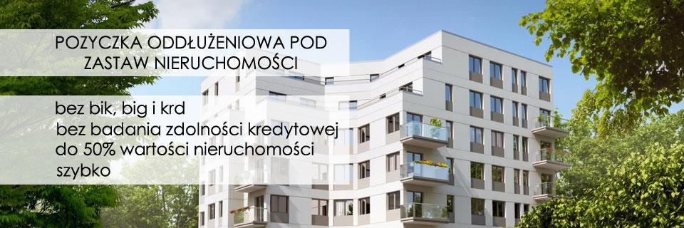 Kredyty pod zastaw W Białymstoku, bez BIK